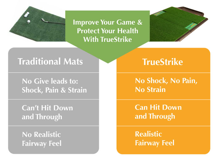 Comparison of TrueStrike Golf Mat vs Traditional Hard Synthetic Mats and why hard golf mats are bad for golfers health